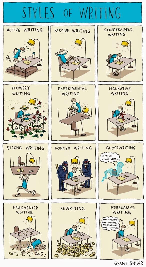 Mood di scrittura